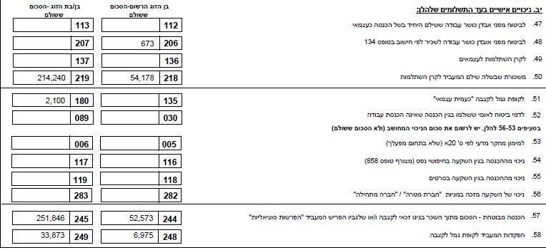 1301-deductions